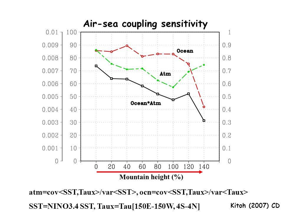 Mountain height (%) atm=cov /var, ocn=cov /var SST=NINO3.4 SST, Taux=Tau[150E-150W, 4S-4N] Air-sea coupling sensitivity Kitoh (2007) CD