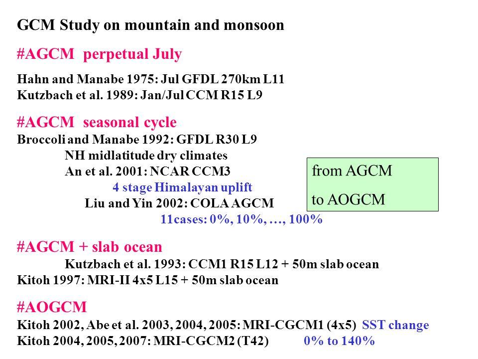 GCM Study on mountain and monsoon #AGCM perpetual July Hahn and Manabe 1975: Jul GFDL 270km L11 Kutzbach et al. 1989: Jan/Jul CCM R15 L9 #AGCM seasona