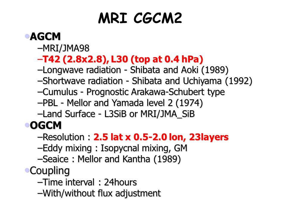 MRI CGCM2 AGCM AGCM –MRI/JMA98 –T42 (2.8x2.8), L30 (top at 0.4 hPa) –Longwave radiation - Shibata and Aoki (1989) –Shortwave radiation - Shibata and U