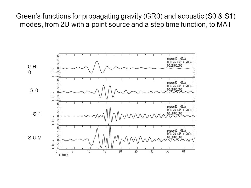 Green's functions for propagating gravity (GR0) and acoustic (S0 & S1) modes, from 2U with a point source and a step time function, to MAT GR 0 S0 S1 SUM