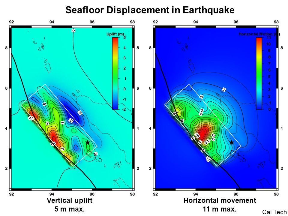 Seafloor Displacement in Earthquake Vertical uplift 5 m max. Horizontal movement 11 m max. Cal Tech