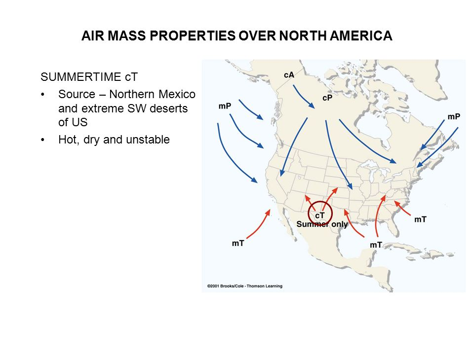AIR MASS PROPERTIES OVER NORTH AMERICA SUMMERTIME cT Source – Northern Mexico and extreme SW deserts of US Hot, dry and unstable