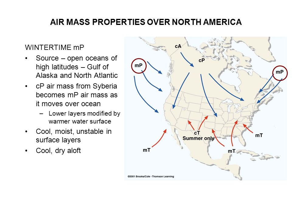 AIR MASS PROPERTIES OVER NORTH AMERICA WINTERTIME mP Source – open oceans of high latitudes – Gulf of Alaska and North Atlantic cP air mass from Syber