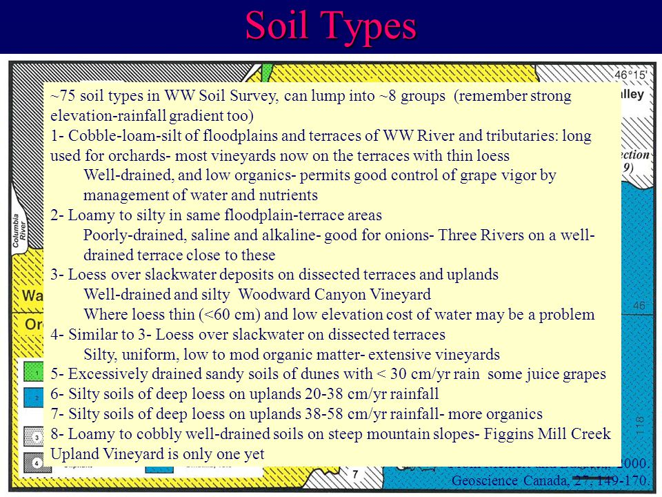 Soil Types From Meinert and Busacca, 2000. Geoscience Canada, 27, 149-170.