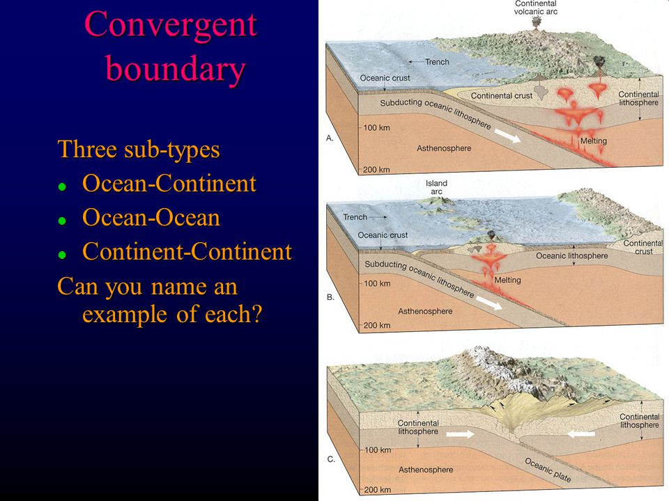 Some Examples From Meinert and Busacca, 2000. Geoscience Canada, 27, 149-170.