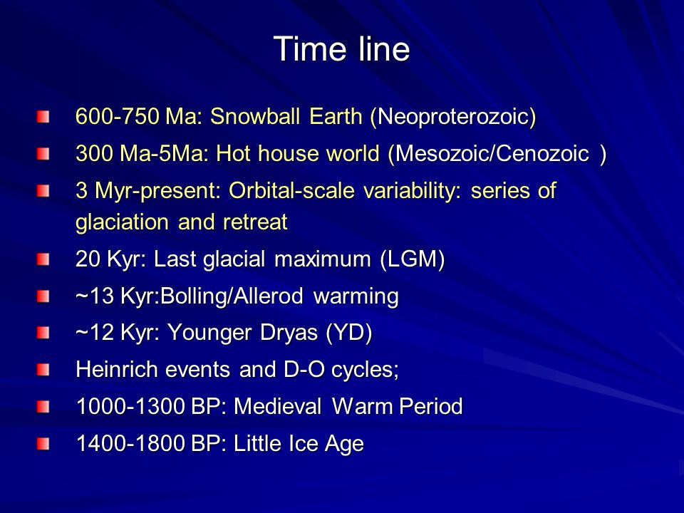 Orbital scale insolation change Strong 23 ky (precession) and 40 k cycles (Obliquity) 100 ky cycle is not obvious