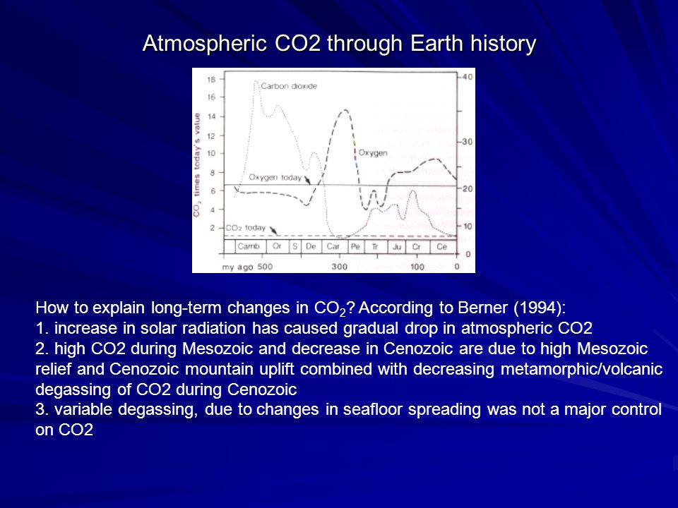 Atmospheric CO2 through Earth history How to explain long-term changes in CO 2 .