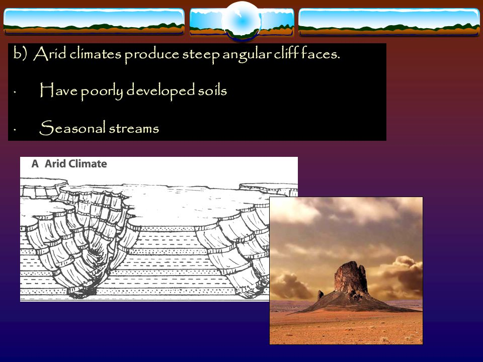 b) Arid climates produce steep angular cliff faces. · Have poorly developed soils · Seasonal streams