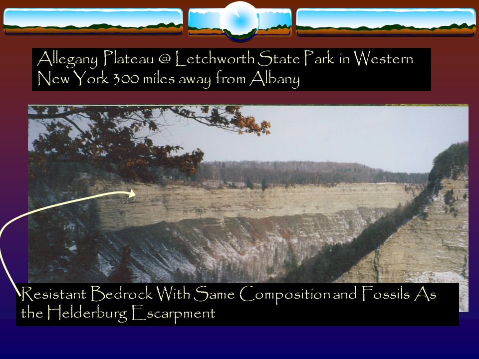 Allegany Plateau @ Letchworth State Park in Western New York 300 miles away from Albany Resistant Bedrock With Same Composition and Fossils As the Hel