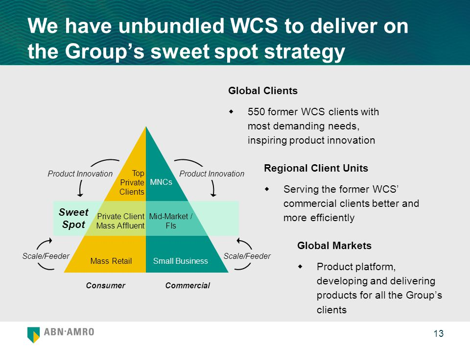13 We have unbundled WCS to deliver on the Group's sweet spot strategy Global Clients  550 former WCS clients with most demanding needs, inspiring pr