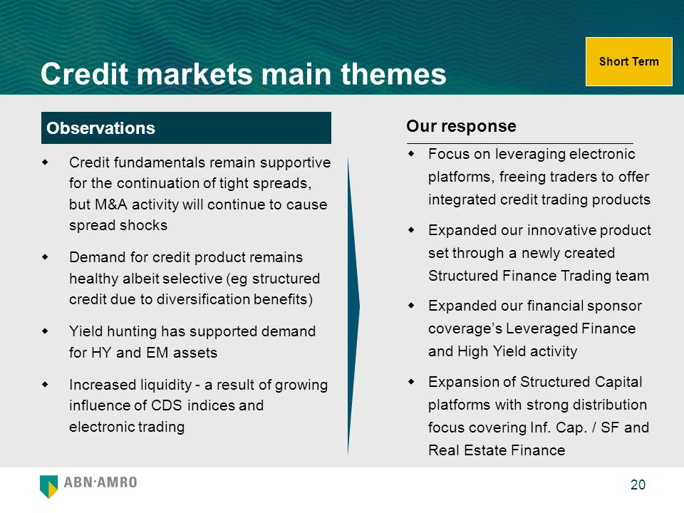 20 Credit markets main themes  Credit fundamentals remain supportive for the continuation of tight spreads, but M&A activity will continue to cause s