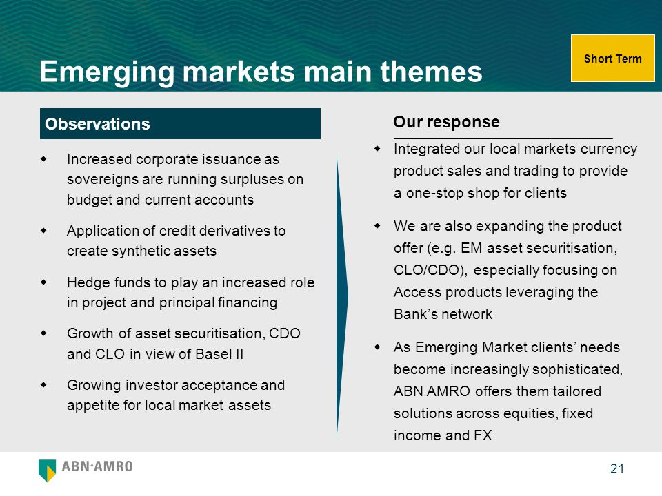 21 Emerging markets main themes  Increased corporate issuance as sovereigns are running surpluses on budget and current accounts  Application of cre