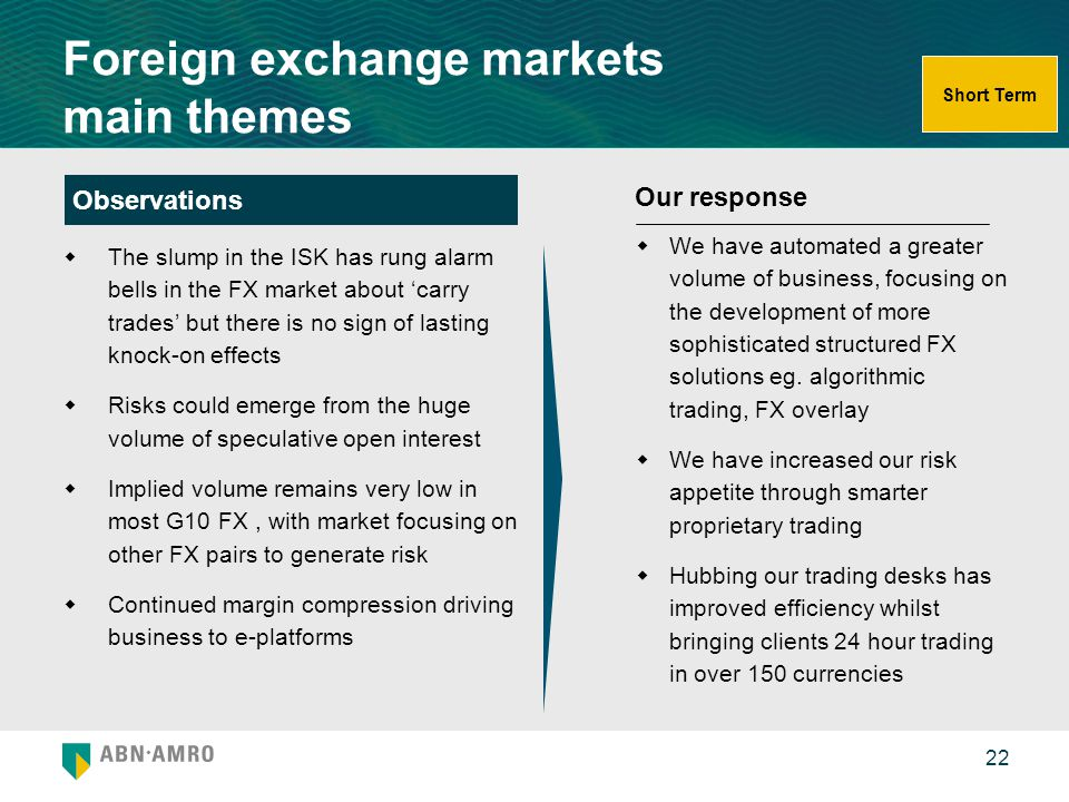 22 Foreign exchange markets main themes  The slump in the ISK has rung alarm bells in the FX market about 'carry trades' but there is no sign of last