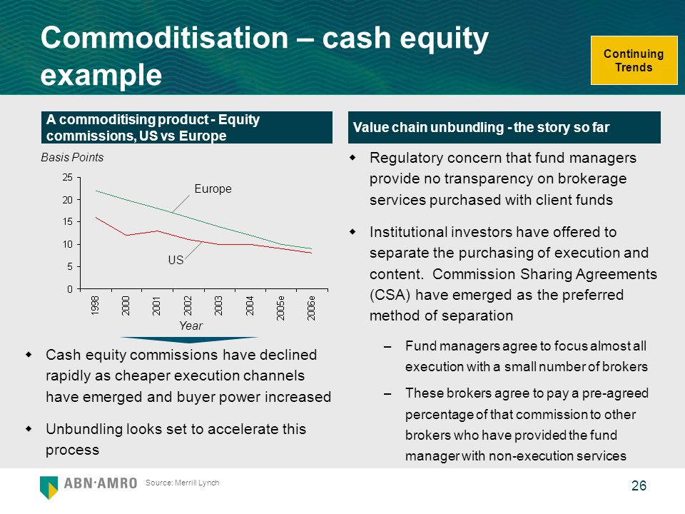 26 Commoditisation – cash equity example Basis Points Year Europe US Source: Merrill Lynch A commoditising product - Equity commissions, US vs Europe