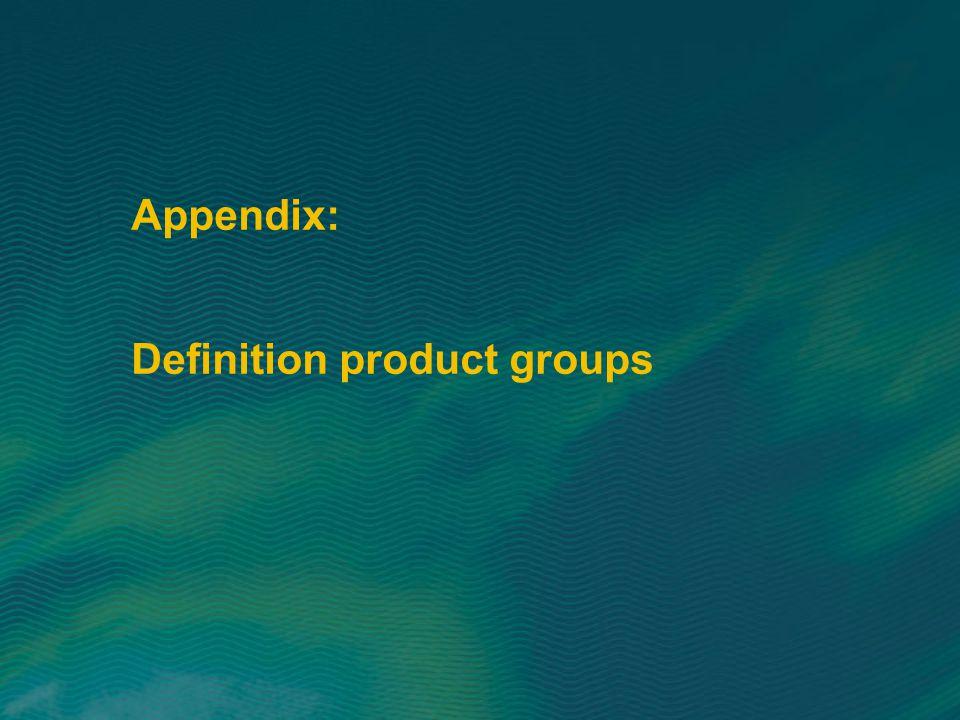Appendix: Definition product groups