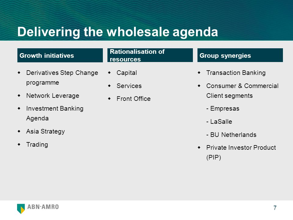 7 Delivering the wholesale agenda Growth initiatives  Derivatives Step Change programme  Network Leverage  Investment Banking Agenda  Asia Strateg