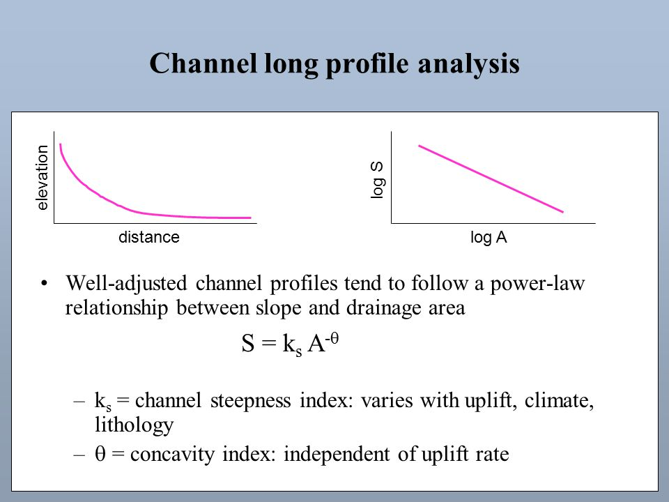 Channel long profile analysis Well-adjusted channel profiles tend to follow a power-law relationship between slope and drainage area S = k s A -  –k s = channel steepness index: varies with uplift, climate, lithology –  = concavity index: independent of uplift rate elevation distancelog A log S