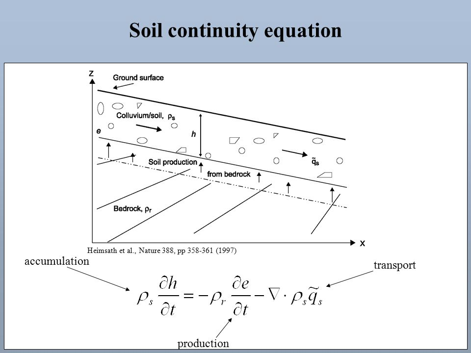 accumulation production transport Soil continuity equation Heimsath et al., Nature 388, pp 358-361 (1997)