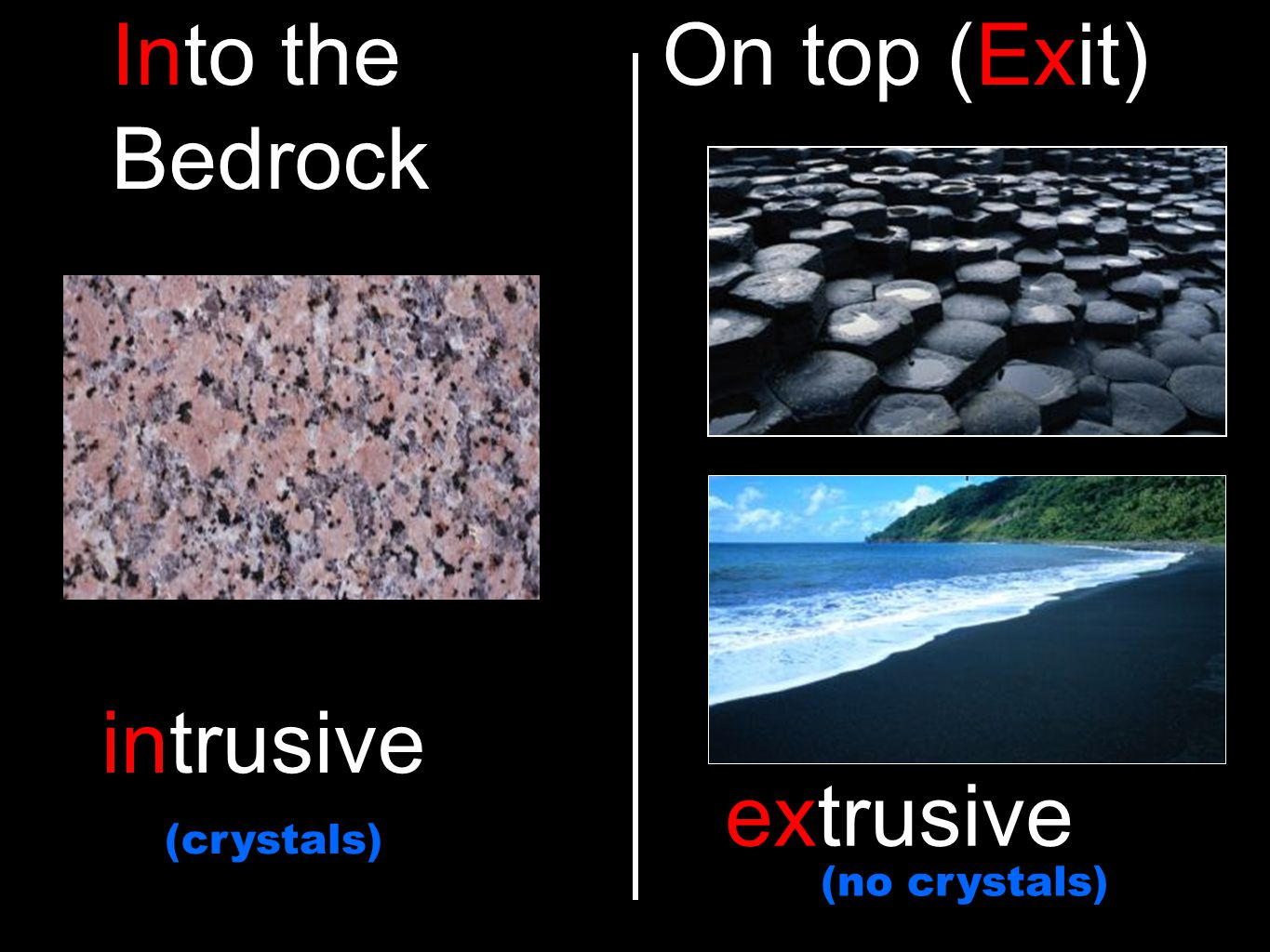 intrusive extrusive Into the Bedrock On top (Exit) (crystals) (no crystals)