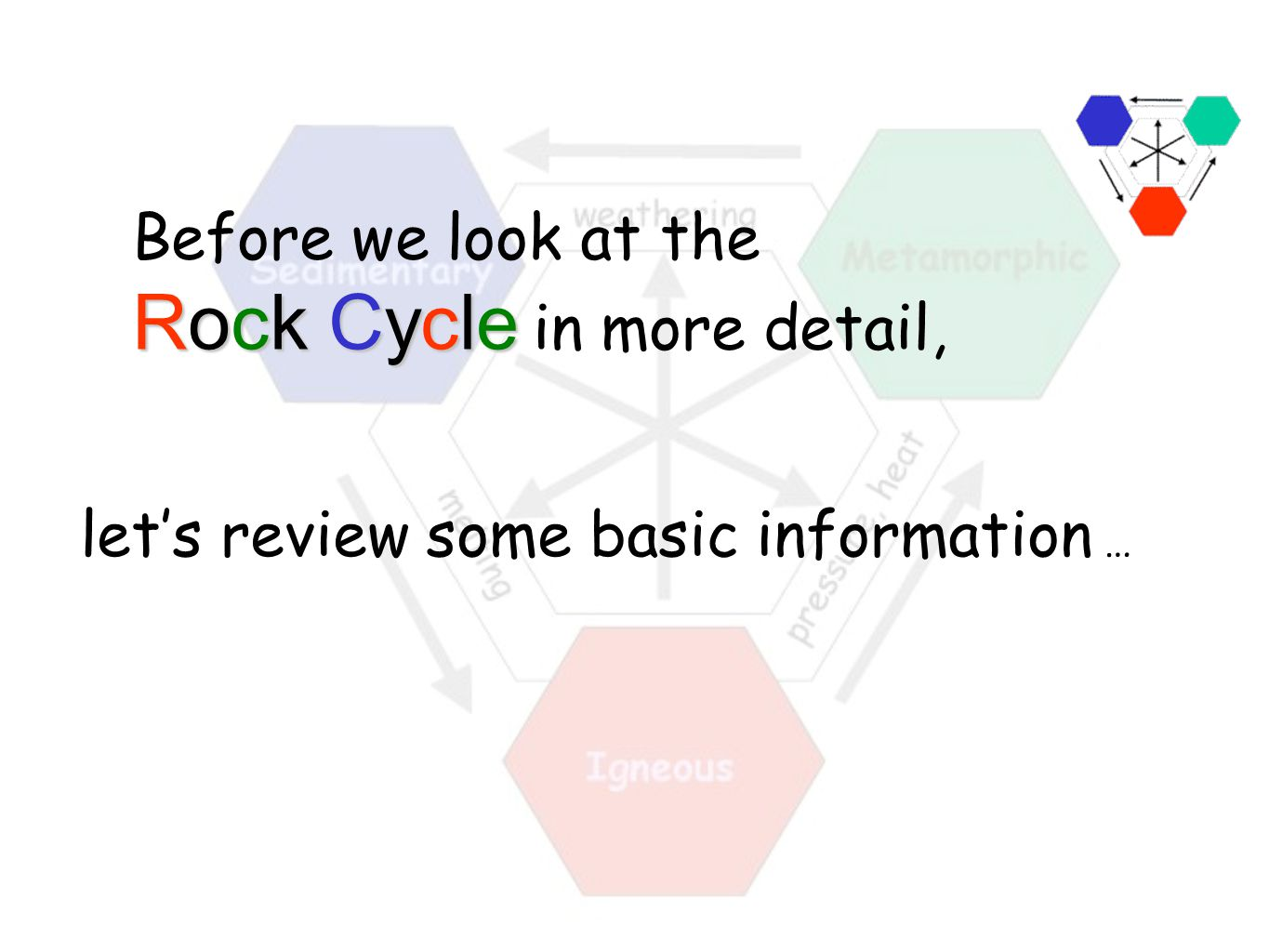 let's review some basic information … Rock Cycle Before we look at the Rock Cycle in more detail,