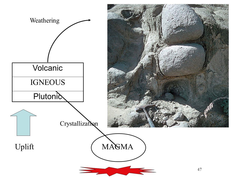47 MAGMA Volcanic IGNEOUS Plutonic Uplift Crystallization Weathering