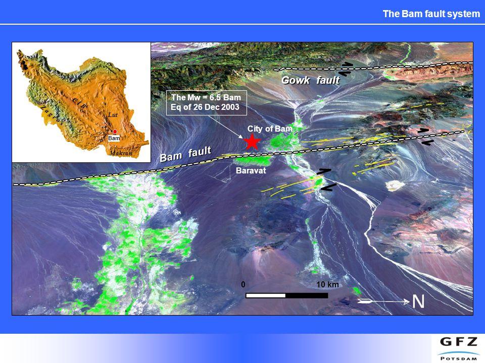 010 km Bam fault Gowk fault City of Bam Baravat The Mw = 6.5 Bam Eq of 26 Dec 2003 The Bam fault system Bam Lut Makran C I B Z a g r o s