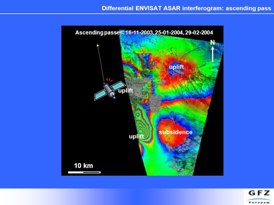 Differential ENVISAT ASAR interferogram: ascending pass N Ascending passes: 16-11-2003, 25-01-2004, 29-02-2004 10 km uplift subsidence uplift