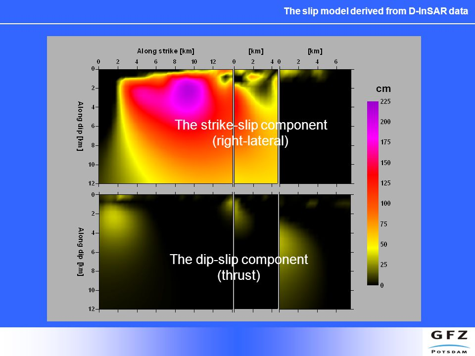 The slip model derived from D-InSAR data cm The strike-slip component (right-lateral) The dip-slip component (thrust)