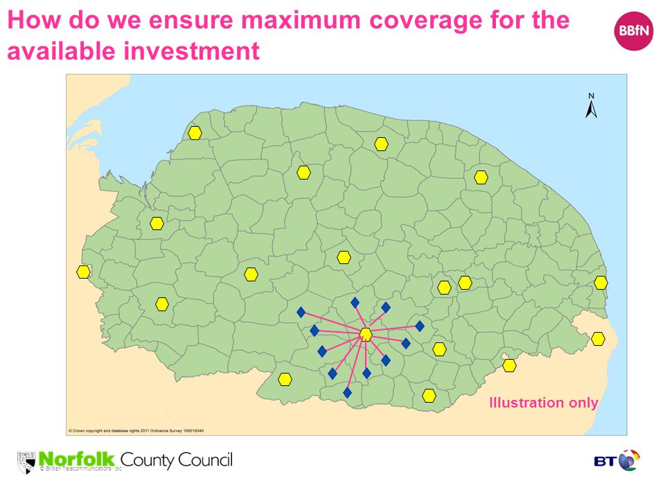 © British Telecommunications plc How do we ensure maximum coverage for the available investment Illustration only
