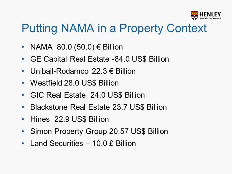 Insert footer on Slide Master Putting NAMA in a Property Context NAMA 80.0 (50.0) € Billion GE Capital Real Estate -84.0 US$ Billion Unibail-Rodamco 22.3 € Billion Westfield 28.0 US$ Billion GIC Real Estate 24.0 US$ Billion Blackstone Real Estate 23.7 US$ Billion Hines 22.9 US$ Billion Simon Property Group 20.57 US$ Billion Land Securities – 10.0 £ Billion