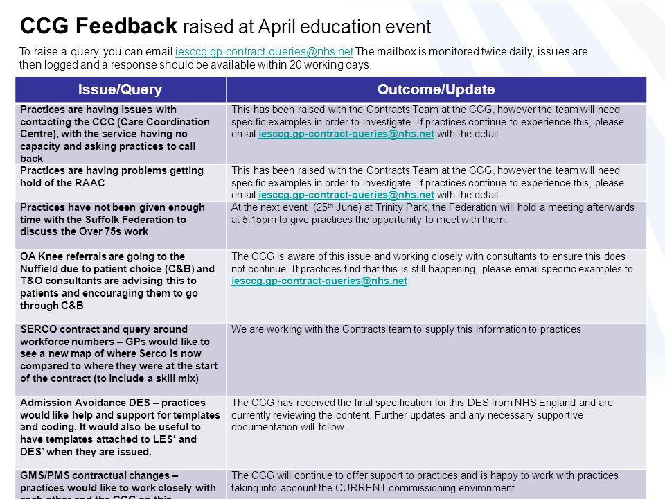 CCG Feedback raised at April education event Issue/QueryOutcome/Update Practices are having issues with contacting the CCC (Care Coordination Centre), with the service having no capacity and asking practices to call back This has been raised with the Contracts Team at the CCG, however the team will need specific examples in order to investigate.