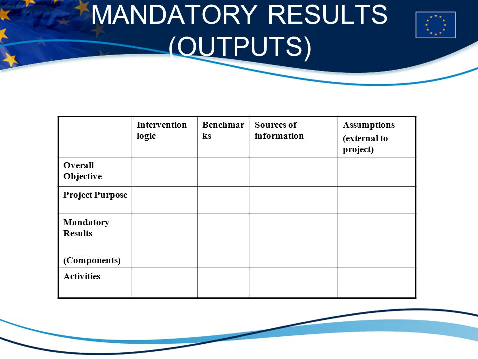MANDATORY RESULTS (OUTPUTS) Intervention logic Benchmar ks Sources of information Assumptions (external to project) Overall Objective Project Purpose Mandatory Results (Components) Activities