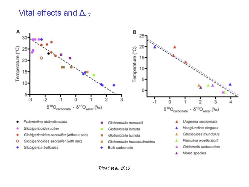 Vital effects and Δ 47 Tripati et al, 2010