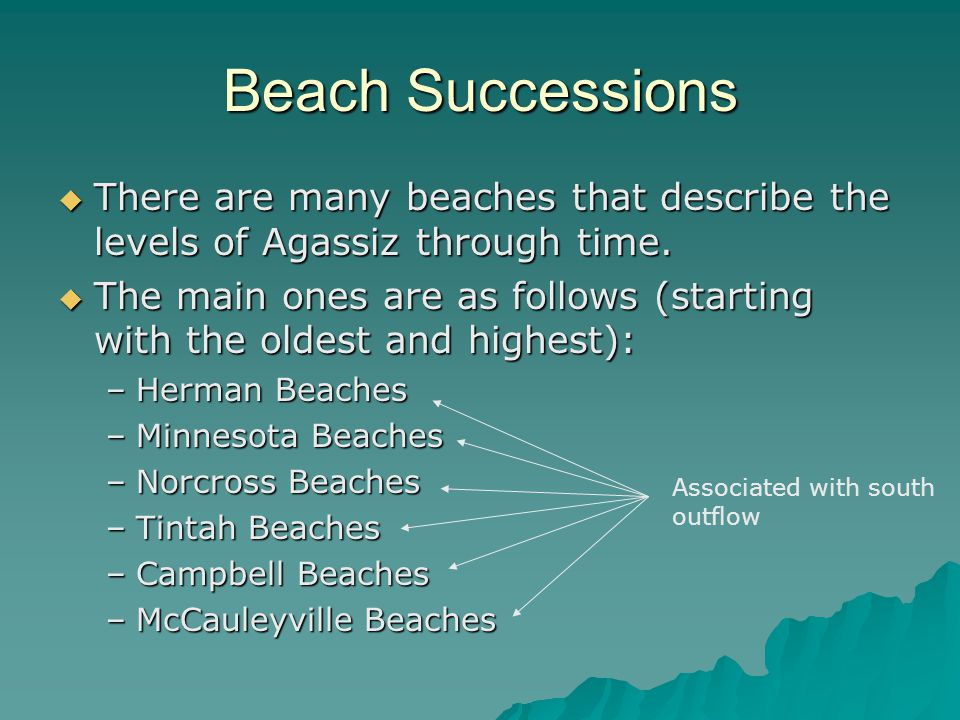 Beach Successions  There are many beaches that describe the levels of Agassiz through time.