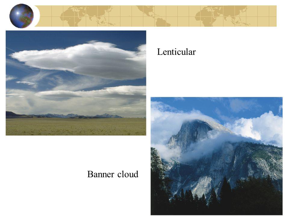 Lenticular Banner cloud