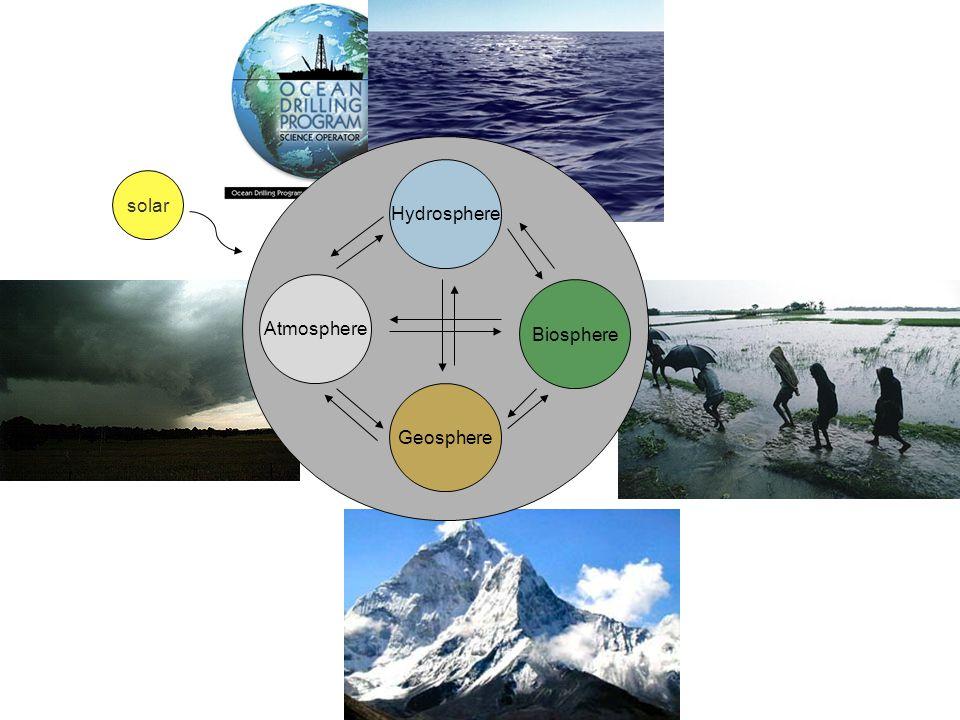 Hydrosphere Geosphere Atmosphere Biosphere solar