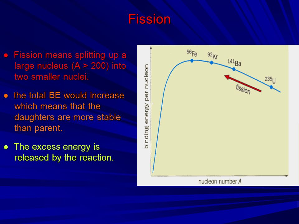 Fission ● Fission means splitting up a large nucleus (A > 200) into two smaller nuclei. ● the total BE would increase which means that the daughters a