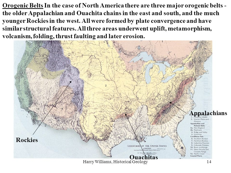 Harry Williams, Historical Geology14 Orogenic Belts In the case of North America there are three major orogenic belts - the older Appalachian and Ouachita chains in the east and south, and the much younger Rockies in the west.