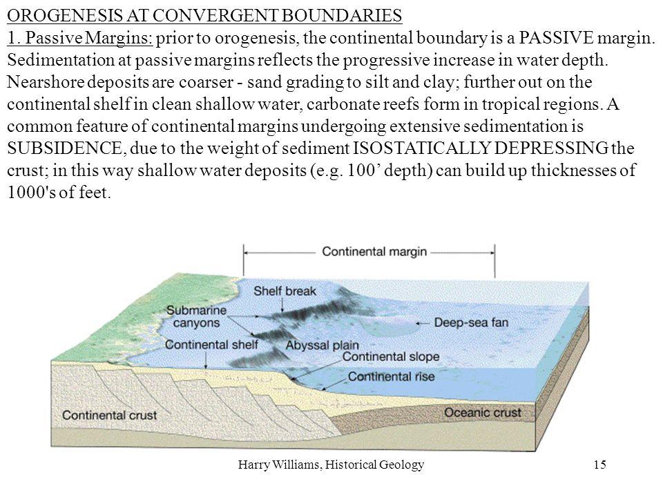 Harry Williams, Historical Geology15 OROGENESIS AT CONVERGENT BOUNDARIES 1.