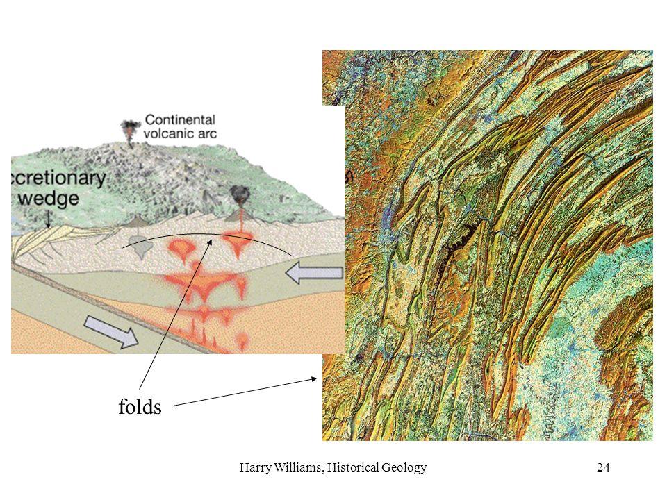 Harry Williams, Historical Geology24 folds