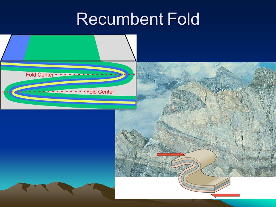 Recumbent Fold