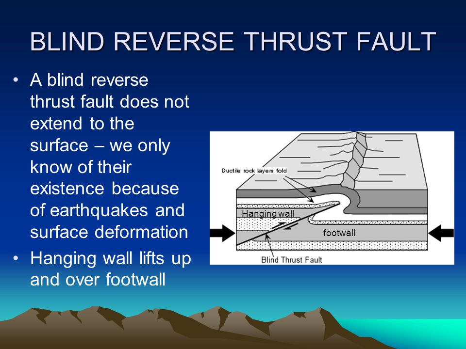 BLIND REVERSE THRUST FAULT A blind reverse thrust fault does not extend to the surface – we only know of their existence because of earthquakes and su
