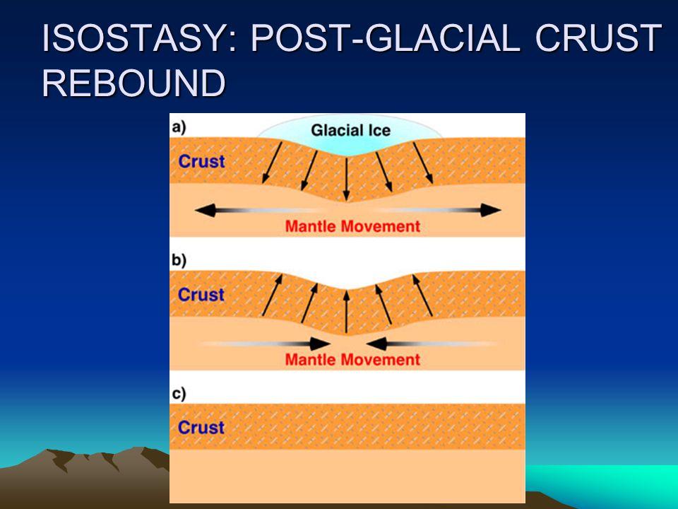 ISOSTASY: POST-GLACIAL CRUST REBOUND
