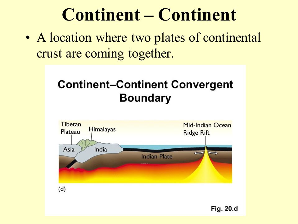 Continent – Continent A location where two plates of continental crust are coming together.