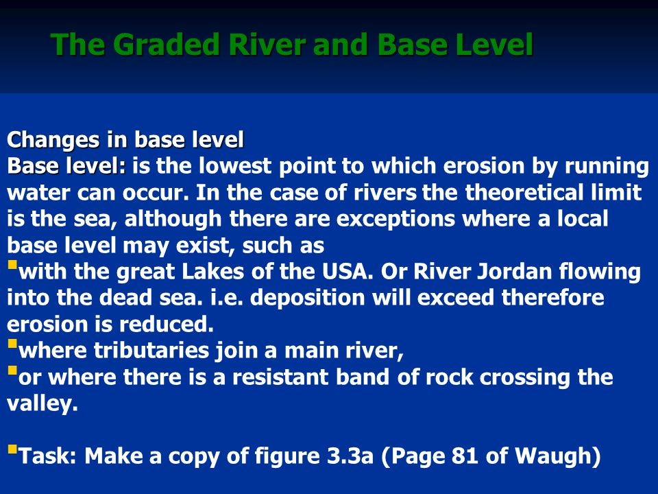 The Graded River and Base Level Changes in base level Base level: Base level: is the lowest point to which erosion by running water can occur. In the