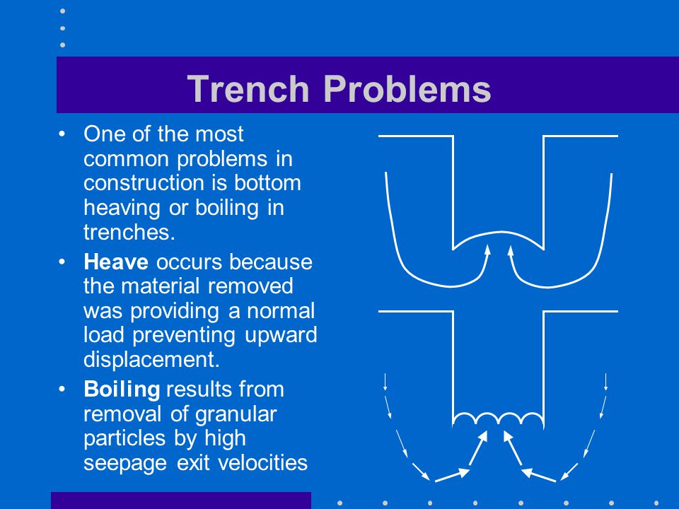 Trench Problems One of the most common problems in construction is bottom heaving or boiling in trenches.