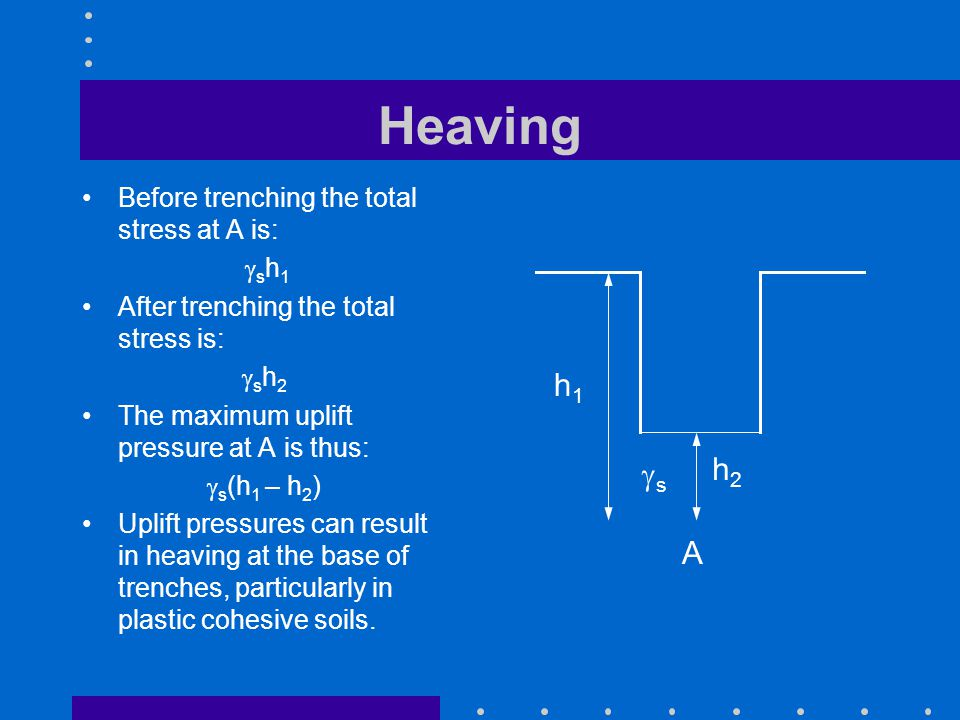 Heaving Before trenching the total stress at A is:  s h 1 After trenching the total stress is:  s h 2 The maximum uplift pressure at A is thus:  s (h 1 – h 2 ) Uplift pressures can result in heaving at the base of trenches, particularly in plastic cohesive soils.