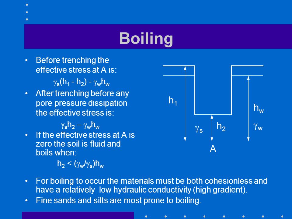 Boiling Before trenching the effective stress at A is:  s (h 1 - h 2 ) -  w h w After trenching before any pore pressure dissipation the effective stress is:  s h 2 –  w h w If the effective stress at A is zero the soil is fluid and boils when: h 2 < (  w /  s )h w ww ss h2h2 hwhw h1h1 For boiling to occur the materials must be both cohesionless and have a relatively low hydraulic conductivity (high gradient).