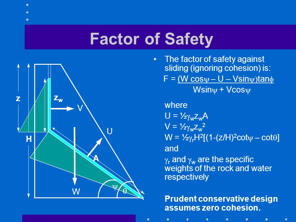 Factor of Safety The factor of safety against sliding (ignoring cohesion) is: F = (W cos  – U – Vsin  tan  Wsin  + Vcos  W U V   where U = ½  w z w A V = ½  w z w 2 W = ½  r H 2 [(1-(z/H) 2 cot  – cot  ] and  r and  w are the specific weights of the rock and water respectively Prudent conservative design assumes zero cohesion.