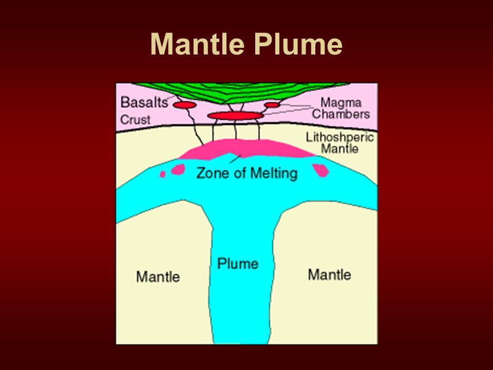 Mantle Plume